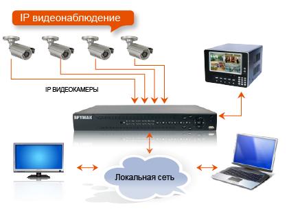 блок питания видеонаблюдения схема